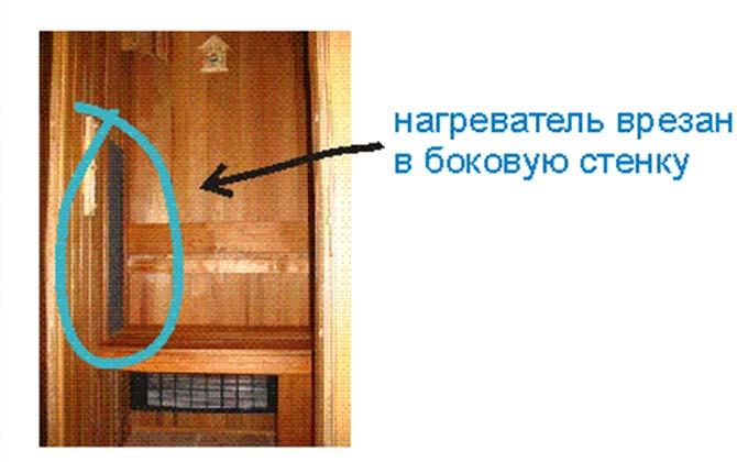 Монтаж ИК-обогревателей