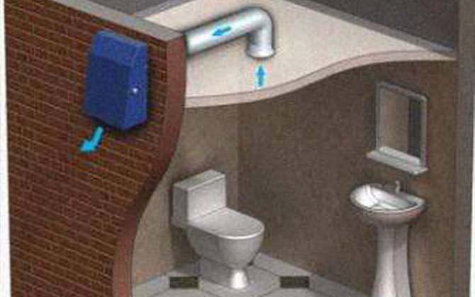 Вентилирование туалета